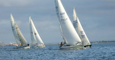 Byron Handicap passage racing in Solent